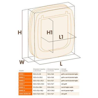 Ferplast Swing 15 TNL Köpek Kapısı 29,7 cm x 34,5 Cm (Beyaz)