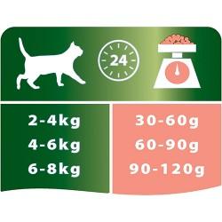 Pro Plan Kısırlaştırılmış Somon Balıklı Kedi Maması 10 Kg x 2 Adet - Thumbnail