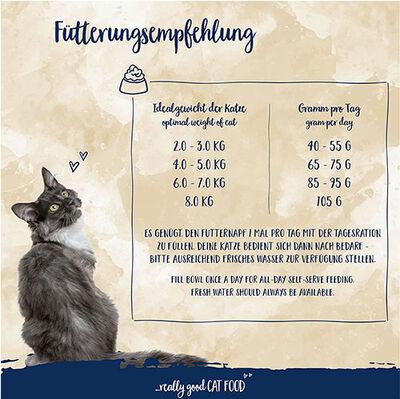 Sanabelle Forelle Alabalıklı Tahılsız Kedi Maması 400 Gr